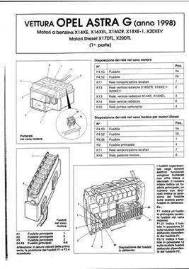 Grote foto opel astra g 1998 2004 reparatiehandleiding auto onderdelen tuning en styling
