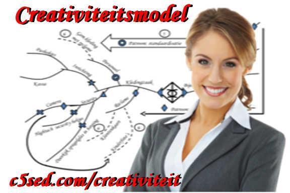 Grote foto creativiteitsmodel verander uw leven diensten en vakmensen cursussen en workshops