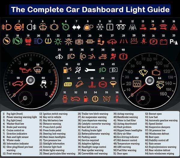 Grote foto auto diagnose diensten en vakmensen automonteurs en garages